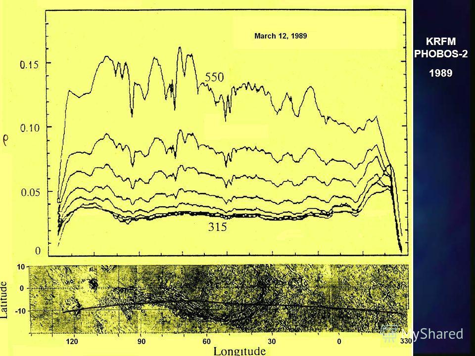 KRFM PHOBOS-2 KRFM PHOBOS-2 1989 1989