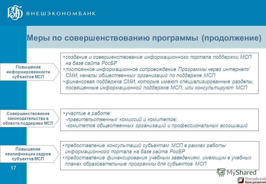 17 Меры по совершенствованию программы (продолжение) создание и совершенствование информационного портала поддержки МСП на базе сайта РосБР постоянное информационное сопровождение Программы через интернет/ СМИ, каналы общественных организаций по подд