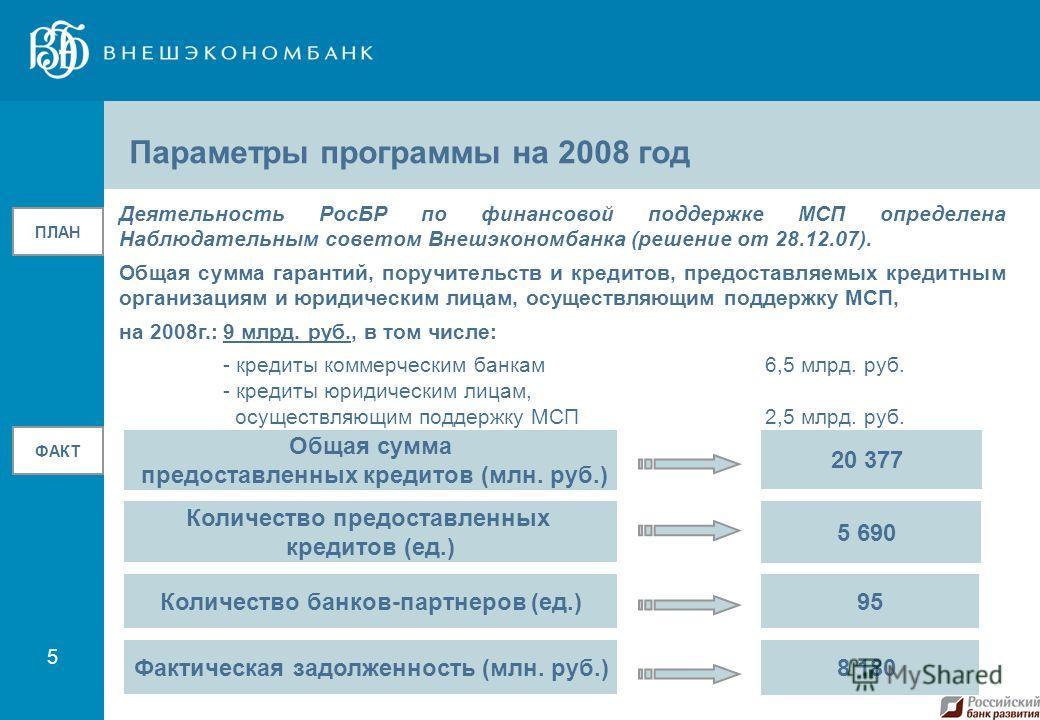 5 Параметры программы на 2008 год Деятельность РосБР по финансовой поддержке МСП определена Наблюдательным советом Внешэкономбанка (решение от 28.12.07). Общая сумма гарантий, поручительств и кредитов, предоставляемых кредитным организациям и юридиче