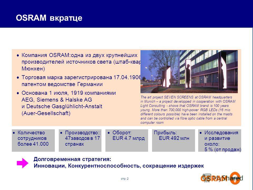 стр: 2 OSRAM вкратце Количество сотрудников более 41.000 Долговременная стратегия: Инновации, Конкурентноспособность, сокращение издержек Компания OSRAM:одна из двух крупнейших производителей источников света (штаб-квартира в г Мюнхен) Торговая марка