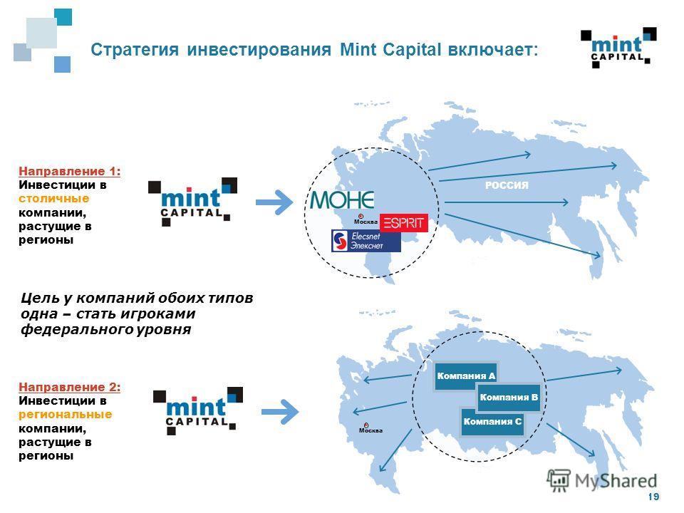19 Стратегия инвестирования Mint Capital включает: РОССИЯ Москва Направление 1: Инвестиции в столичные компании, растущие в регионы Цель у компаний обоих типов одна – стать игроками федерального уровня Москва Направление 2: Инвестиции в региональные