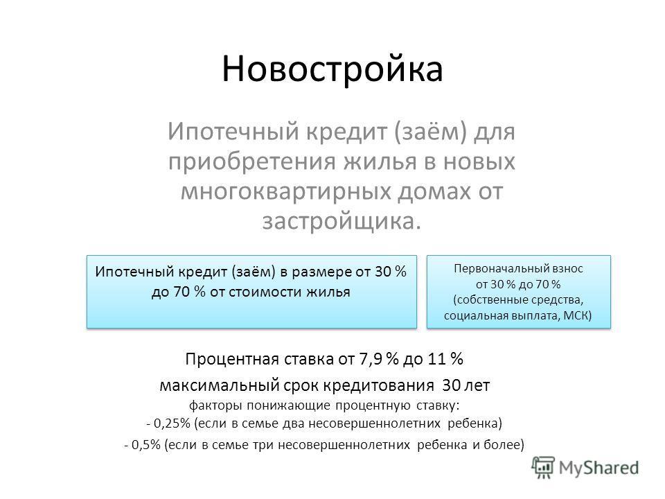 Новостройка Ипотечный кредит (заём) для приобретения жилья в новых многоквартирных домах от застройщика. Первоначальный взнос от 30 % до 70 % (собственные средства, социальная выплата, МСК) Ипотечный кредит (заём) в размере от 30 % до 70 % от стоимос