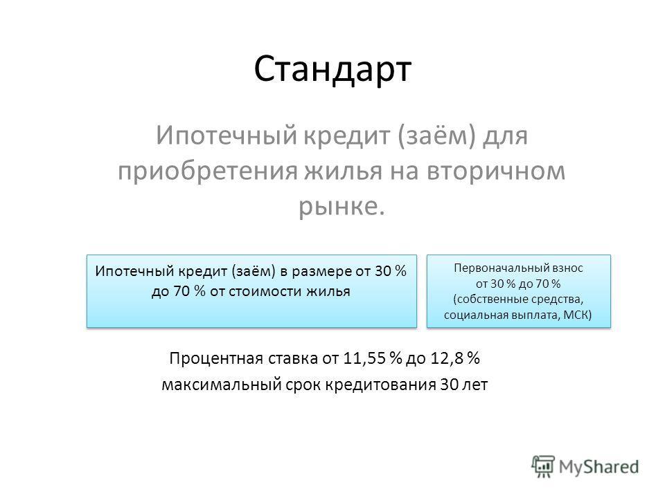 Стандарт Ипотечный кредит (заём) для приобретения жилья на вторичном рынке. Первоначальный взнос от 30 % до 70 % (собственные средства, социальная выплата, МСК) Ипотечный кредит (заём) в размере от 30 % до 70 % от стоимости жилья Процентная ставка от