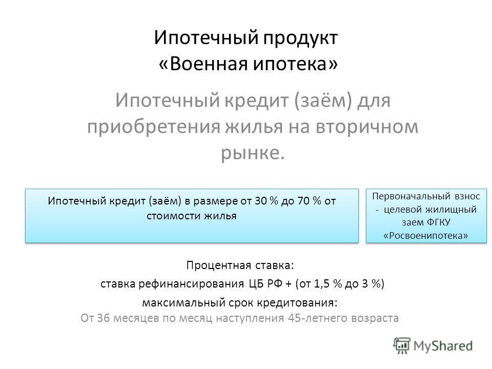 Ипотечный продукт «Военная ипотека» Ипотечный кредит (заём) для приобретения жилья на вторичном рынке. Первоначальный взнос - целевой жилищный заем ФГКУ «Росвоенипотека» Ипотечный кредит (заём) в размере от 30 % до 70 % от стоимости жилья Процентная
