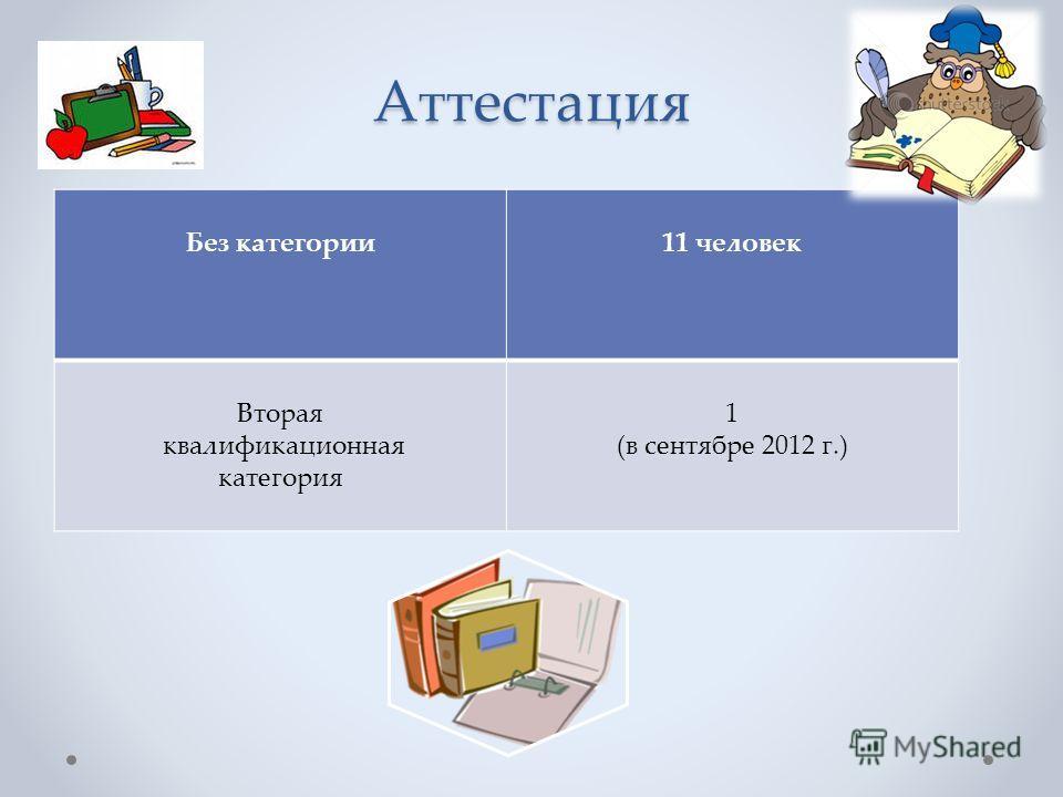 Аттестация Без категории11 человек Вторая квалификационная категория 1 (в сентябре 2012 г.)