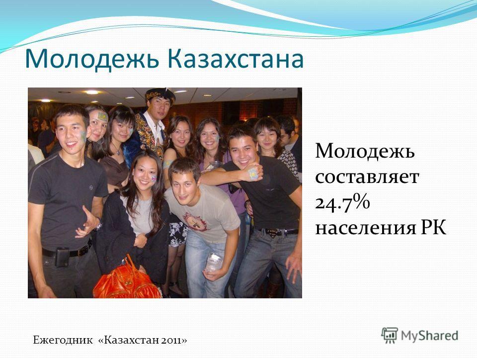 Молодежь Казахстана Ежегодник «Казахстан 2011» Молодежь составляет 24.7% населения РК