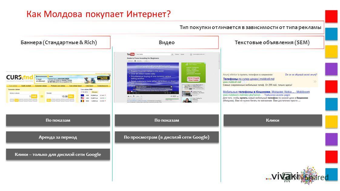 Как Молдова покупает Интернет? Тип покупки отличается в зависимости от типа рекламы Баннера (Стандартные & Rich)ВидеоТекстовые объявления (SEM) По показам Аренда за период Клики – только для дисплэй сети Google По показам По просмотрам (в дисплэй сет