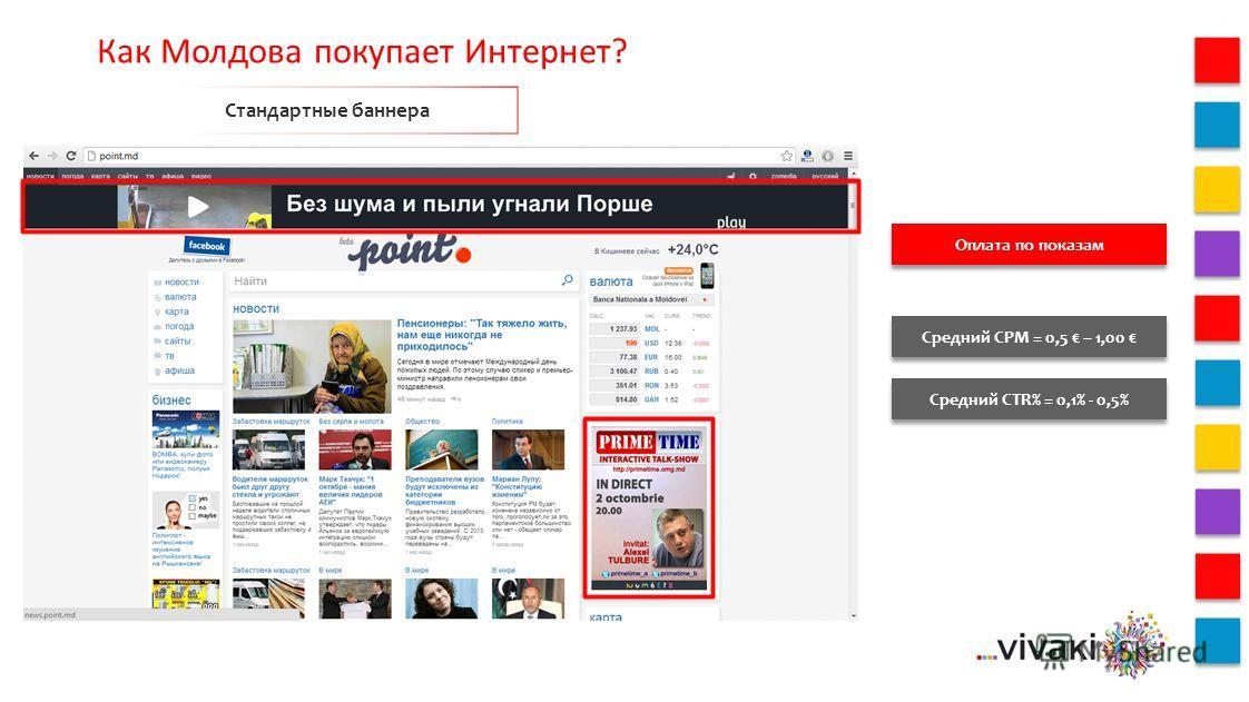 Стандартные баннера Средний CPM = 0,5 – 1,00 Средний CTR% = 0,1% - 0,5% Оплата по показам Как Молдова покупает Интернет?