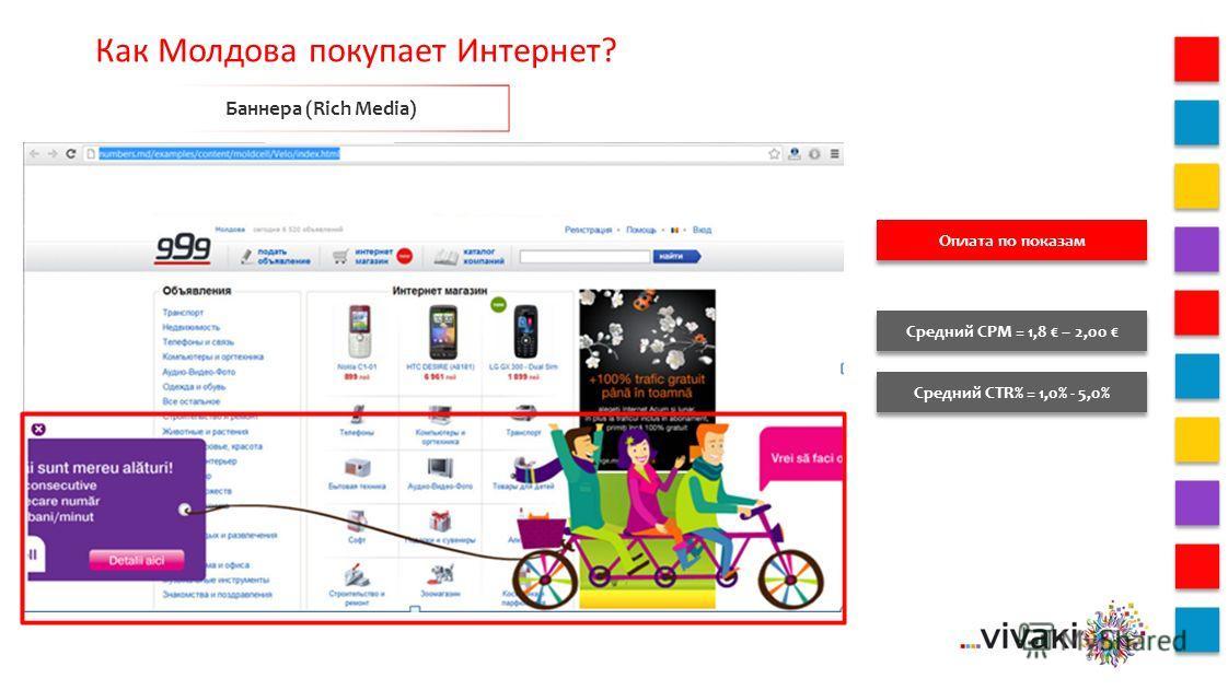 Баннера (Rich Media) Средний CPM = 1,8 – 2,00 Средний CTR% = 1,0% - 5,0% Оплата по показам Как Молдова покупает Интернет?
