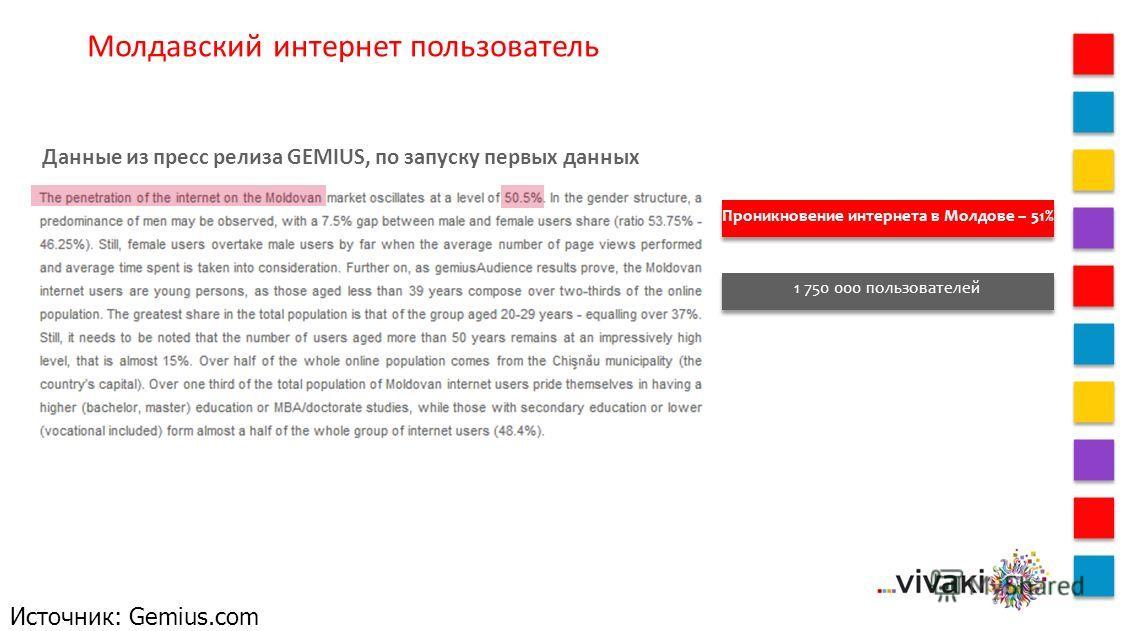Молдавский интернет пользователь 1 750 000 пользователей Проникновение интернета в Молдове – 51% Данные из пресс релиза GEMIUS, по запуску первых данных Источник: Gemius.com
