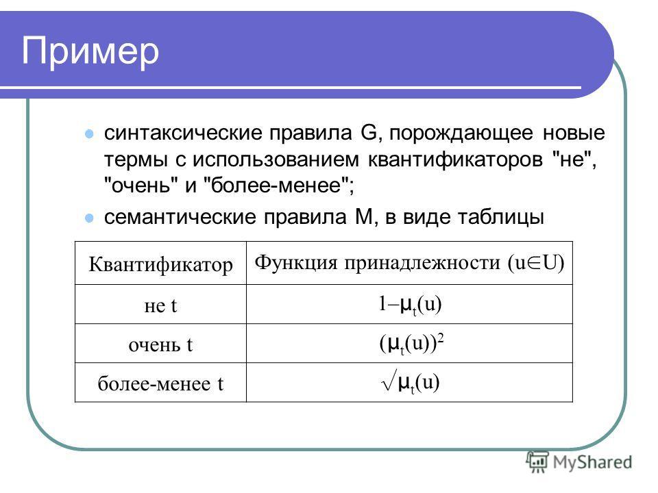 Пример синтаксические правила G, порождающее новые термы с использованием квантификаторов