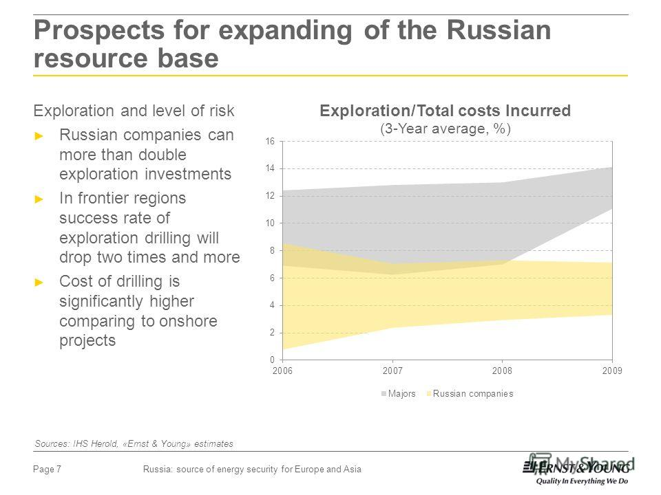 Russia: source of energy security for Europe and AsiaPage 7 Prospects for expanding of the Russian resource base Exploration and level of risk Russian companies can more than double exploration investments In frontier regions success rate of explorat