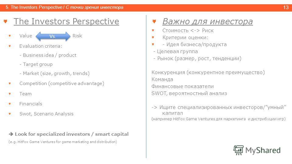 13 5. The Investors Perspective / С точки зрения инвестора The Investors PerspectiveВажно для инвестора Стоимость Риск Критерии оценки: - Идея бизнеса/продукта - Целевая группа - Рынок (размер, рост, тенденции) Конкуренция (конкурентное преимущество)
