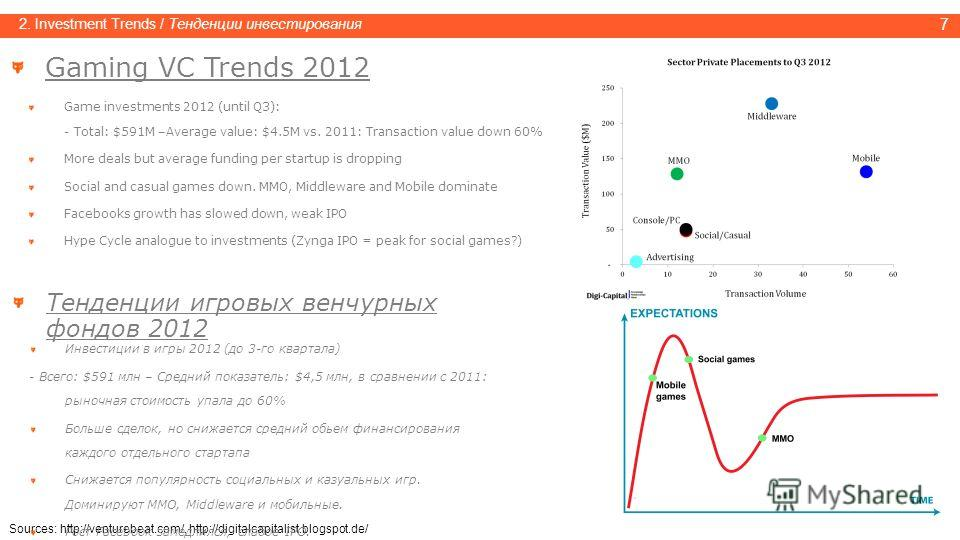 7 Gaming VC Trends 2012 2. Investment Trends / Тенденции инвестирования Game investments 2012 (until Q3): - Total: $591M –Average value: $4.5M vs. 2011: Transaction value down 60% More deals but average funding per startup is dropping Social and casu