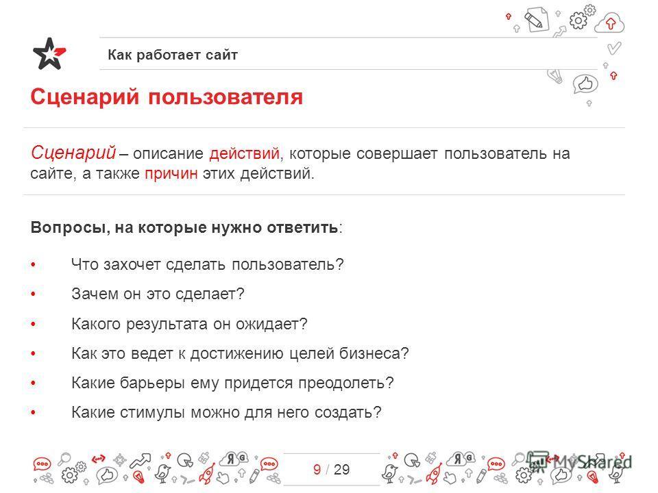 Сценарий пользователя Как работает сайт 9 / 29 Вопросы, на которые нужно ответить: Что захочет сделать пользователь? Зачем он это сделает? Какого результата он ожидает? Как это ведет к достижению целей бизнеса? Какие барьеры ему придется преодолеть?