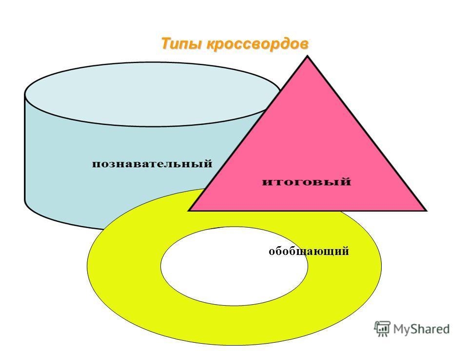Типы кроссвордов обобщающий