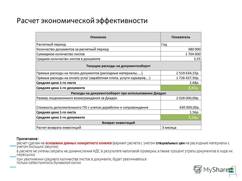 Примечание: расчет сделан на основании данных конкретного клиента (вариант расчета с учетом специальных цен на расходные материалы с учетом больших закупок) в расчете не учтены затраты на доначисления НДС в результате налоговой проверки, а также проц