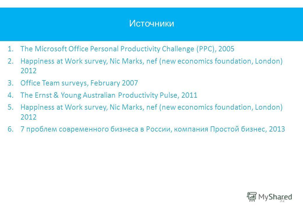 Источники 1.The Microsoft Office Personal Productivity Challenge (PPC), 2005 2.Happiness at Work survey, Nic Marks, nef (new economics foundation, London) 2012 3.Office Team surveys, February 2007 4.The Ernst & Young Australian Productivity Pulse, 20