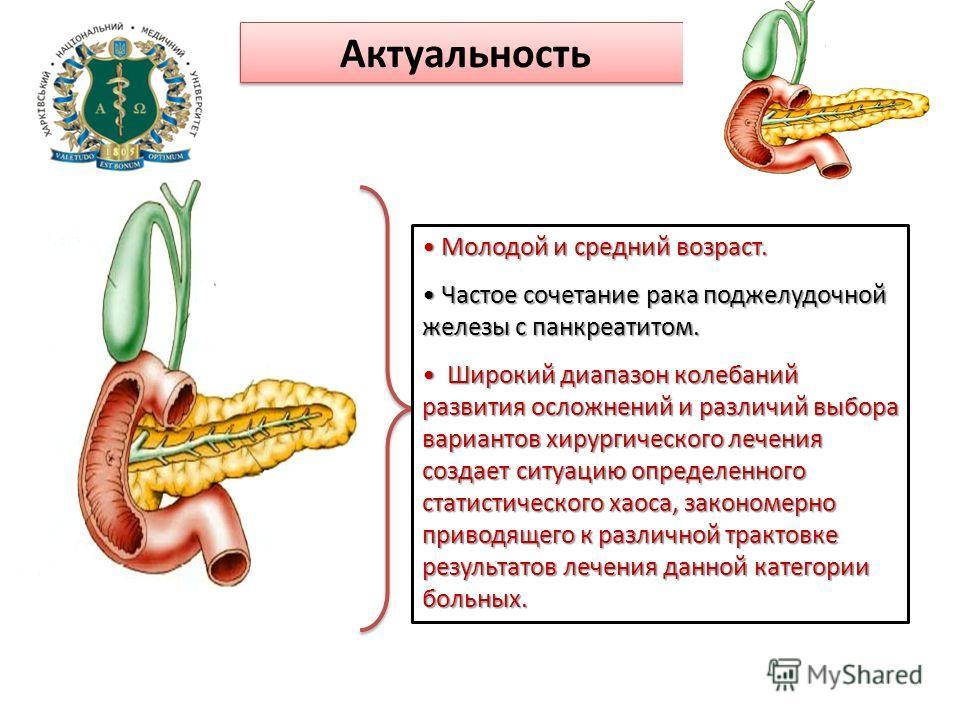 Актуальность Молодой и средний возраст. Молодой и средний возраст. Частое сочетание рака поджелудочной железы с панкреатитом. Частое сочетание рака поджелудочной железы с панкреатитом. Широкий диапазон колебаний развития осложнений и различий выбора
