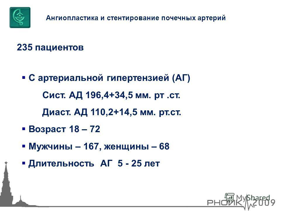 235 пациентов C артериальной гипертензией (АГ) Сист. АД 196,4+34,5 мм. рт.ст. Диаст. АД 110,2+14,5 мм. рт.ст. Возраст 18 – 72 Мужчины – 167, женщины – 68 Длительность АГ 5 - 25 лет Ангиопластика и стентирование почечных артерий