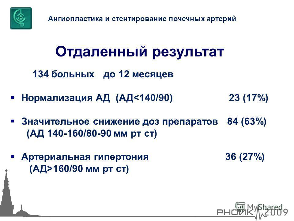 Отдаленный результат Нормализация АД (АД160/90 мм рт ст) Ангиопластика и стентирование почечных артерий 134 больных до 12 месяцев