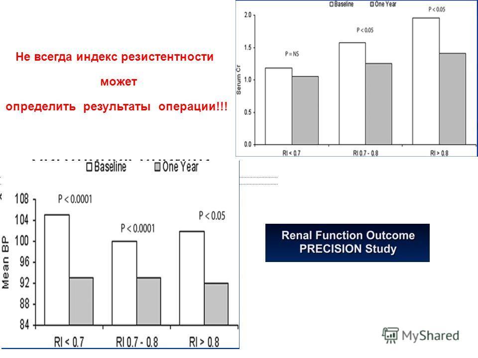 Не всегда индекс резистентности может определить результаты операции!!!