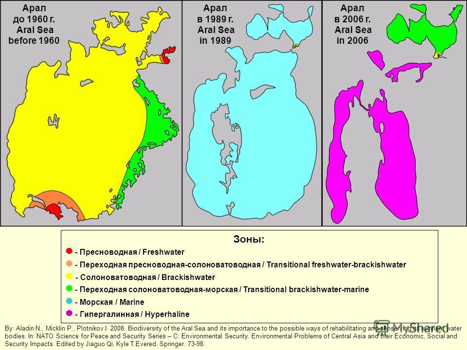 Арал до 1960 г. Aral Sea before 1960 Арал в 1989 г. Aral Sea in 1989 Арал в 2006 г. Aral Sea in 2006 Зоны: - Пресноводная / Freshwater - Переходная пресноводная-солоноватоводная / Transitional freshwater-brackishwater - Солоноватоводная / Brackishwat