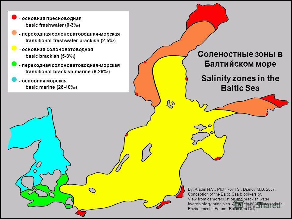 - основная пресноводная basic freshwater (0-3) - переходная солоноватоводная-морская transitional freshwater-brackish (2-5) - основная солоноватоводная basic brackish (5-8) - переходная солоноватоводная-морская transitional brackish-marine (8-26) - о