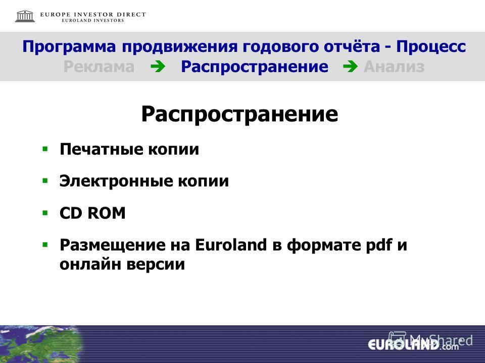 Распространение Печатные копии Электронные копии CD ROM Размещение на Euroland в формате pdf и онлайн версии Программа продвижения годового отчёта - Процесс Реклама Распространение Анализ