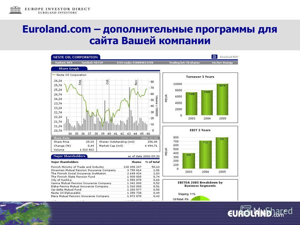 Euroland.com – дополнительные программы для сайта Вашей компании Fact Sheet
