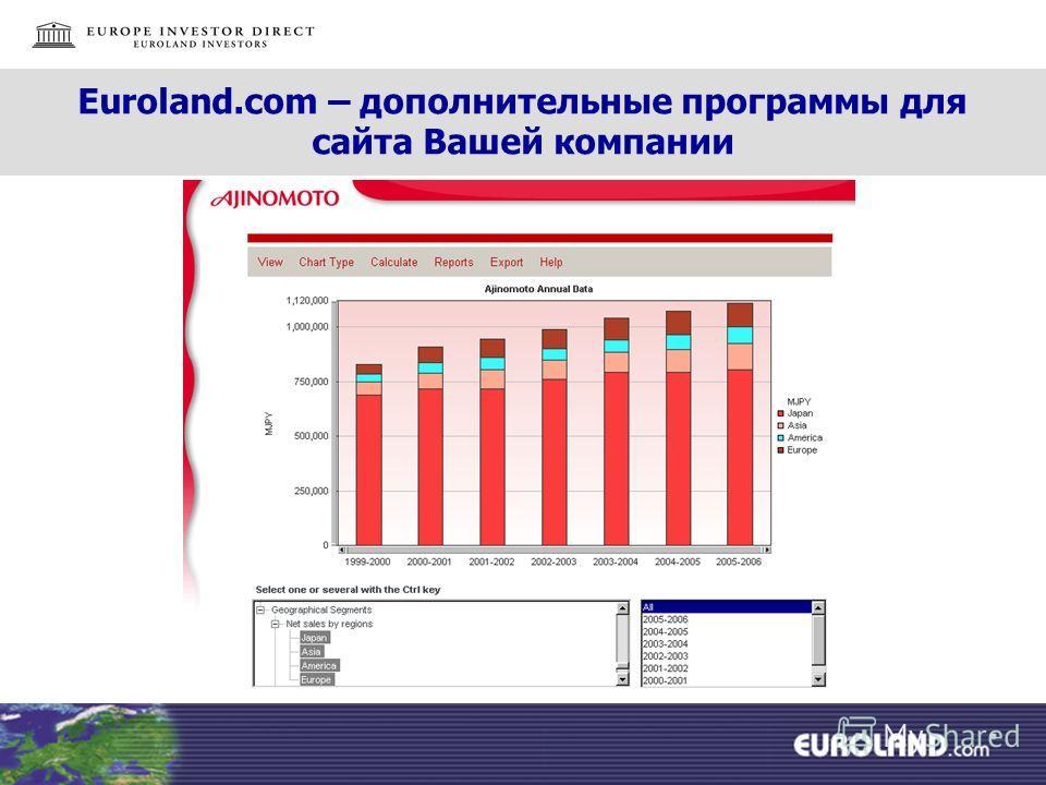 Euroland.com – дополнительные программы для сайта Вашей компании Программа интерактивного анализа данных