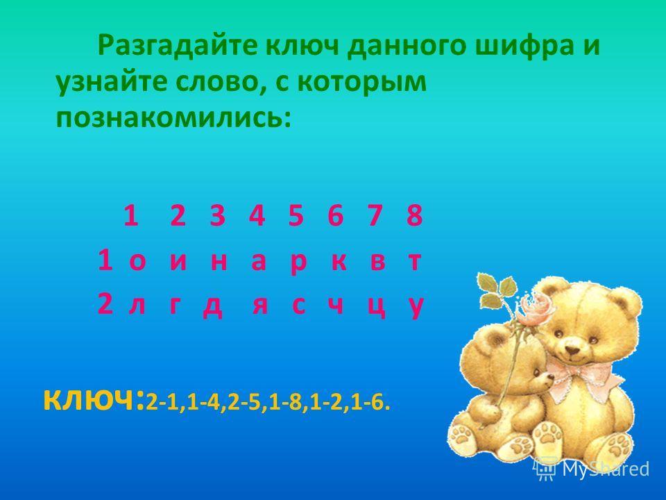 Разгадайте ключ данного шифра и узнайте слово, с которым познакомились: 1 2 3 4 5 6 7 8 1 о и н а р к в т 2 л г д я с ч ц у ключ: 2-1,1-4,2-5,1-8,1-2,1-6.
