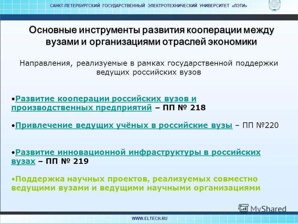Основные инструменты развития кооперации между вузами и организациями отраслей экономики Направления, реализуемые в рамках государственной поддержки ведущих российских вузов Развитие кооперации российских вузов и производственных предприятийпроизводс