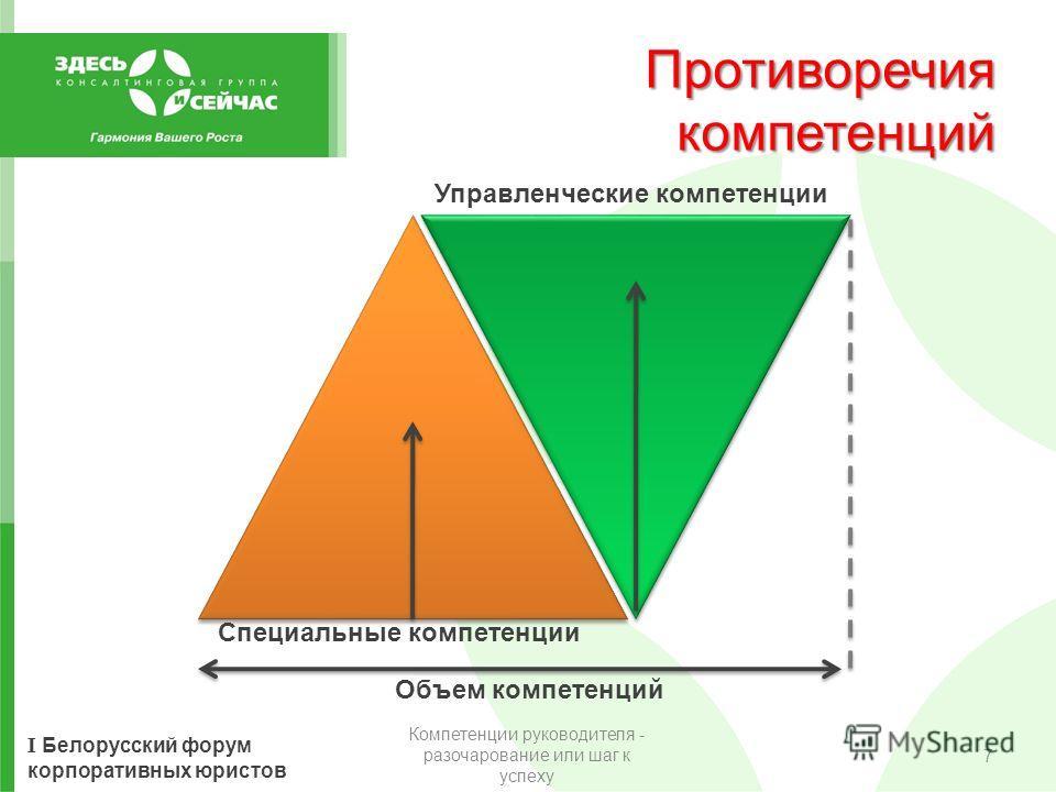 I Белорусский форум корпоративных юристов Противоречия компетенций Компетенции руководителя - разочарование или шаг к успеху 7 Специальные компетенции Управленческие компетенции Объем компетенций