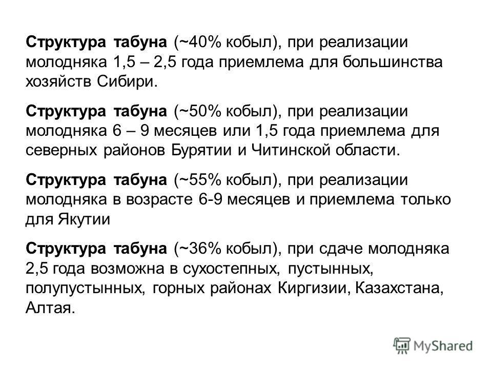 Структура табуна (~40% кобыл), при реализации молодняка 1,5 – 2,5 года приемлема для большинства хозяйств Сибири. Структура табуна (~50% кобыл), при реализации молодняка 6 – 9 месяцев или 1,5 года приемлема для северных районов Бурятии и Читинской об