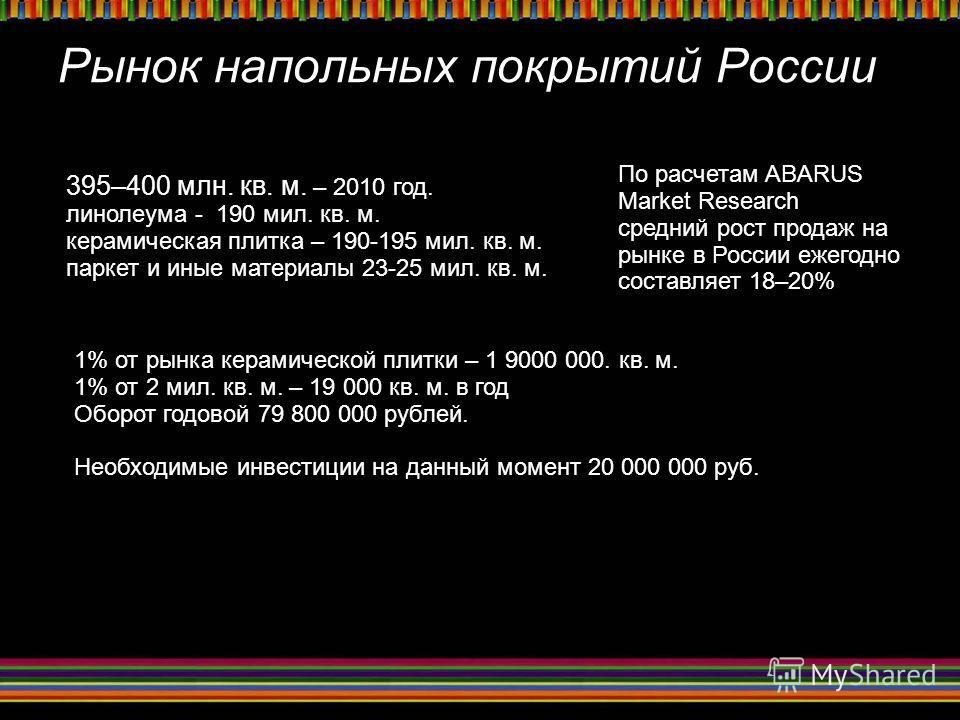 Рынок напольных покрытий России 395–400 млн. кв. м. – 2010 год. линолеума - 190 мил. кв. м. керамическая плитка – 190-195 мил. кв. м. паркет и иные материалы 23-25 мил. кв. м. По расчетам ABARUS Market Research средний рост продаж на рынке в России е