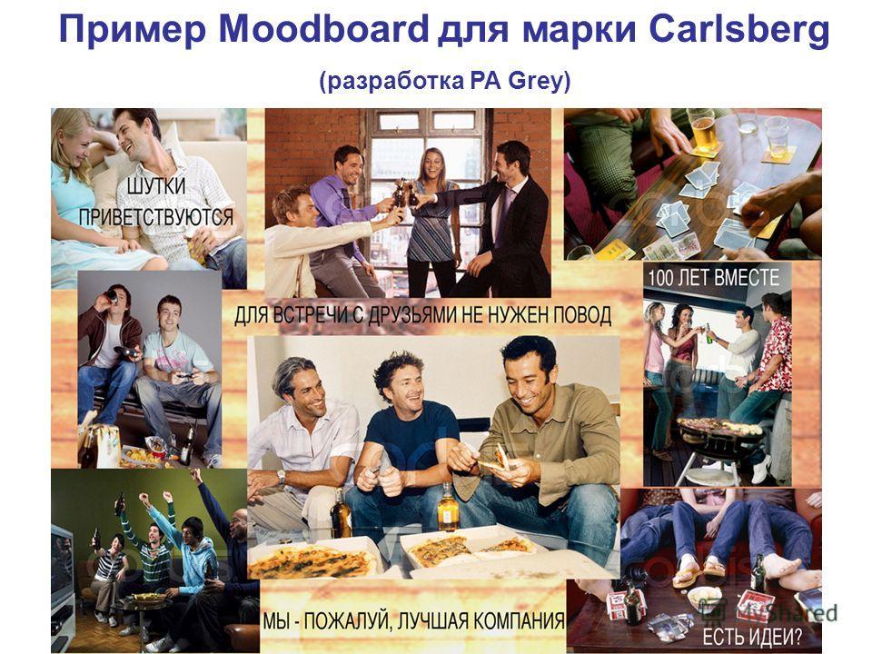 Пример Moodboard для марки Carlsberg (разработка РА Grey)