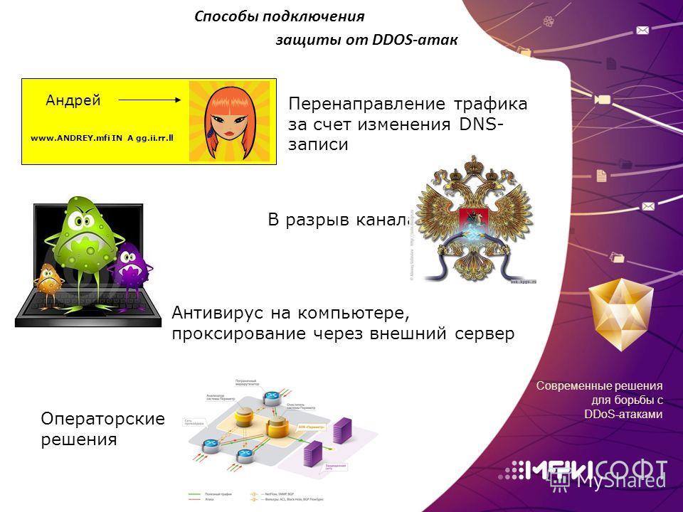 Способы подключения защиты от DDOS-атак Операторские решения Андрей www.ANDREY.mfi IN A gg.ii.rr.ll Перенаправление трафика за счет изменения DNS- записи В разрыв канала Антивирус на компьютере, проксирование через внешний сервер Современные решения