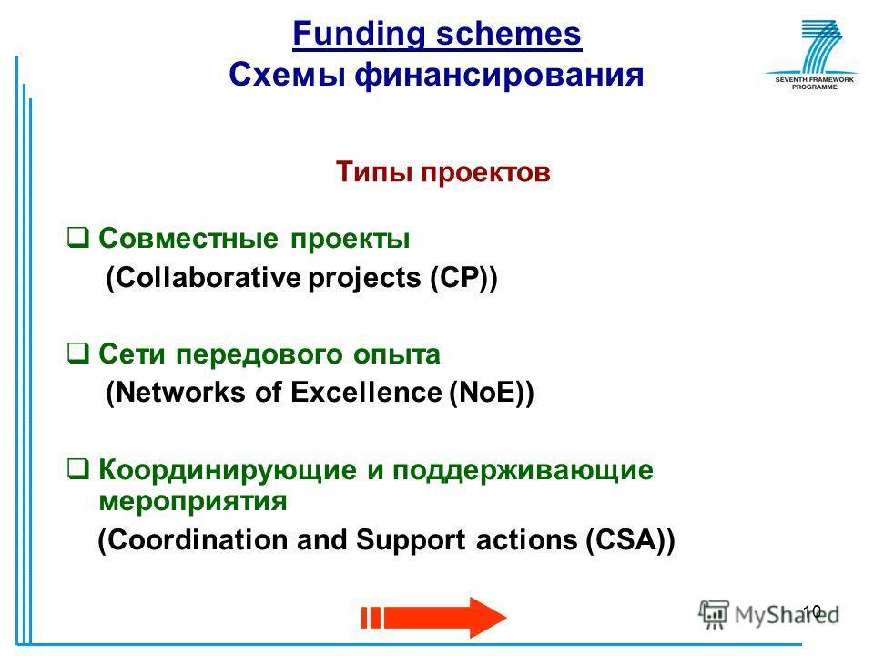 10 Funding schemes Схемы финансирования Совместные проекты (Collaborative projects (CP)) Сети передового опыта (Networks of Excellence (NoE)) Координирующие и поддерживающие мероприятия (Coordination and Support actions (CSA)) Типы проектов