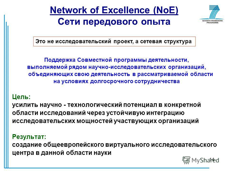 14 Network of Excellence (NoE) Сети передового опыта Поддержка Совместной программы деятельности, выполняемой рядом научно-исследовательских организаций, объединяющих свою деятельность в рассматриваемой области на условиях долгосрочного сотрудничеств