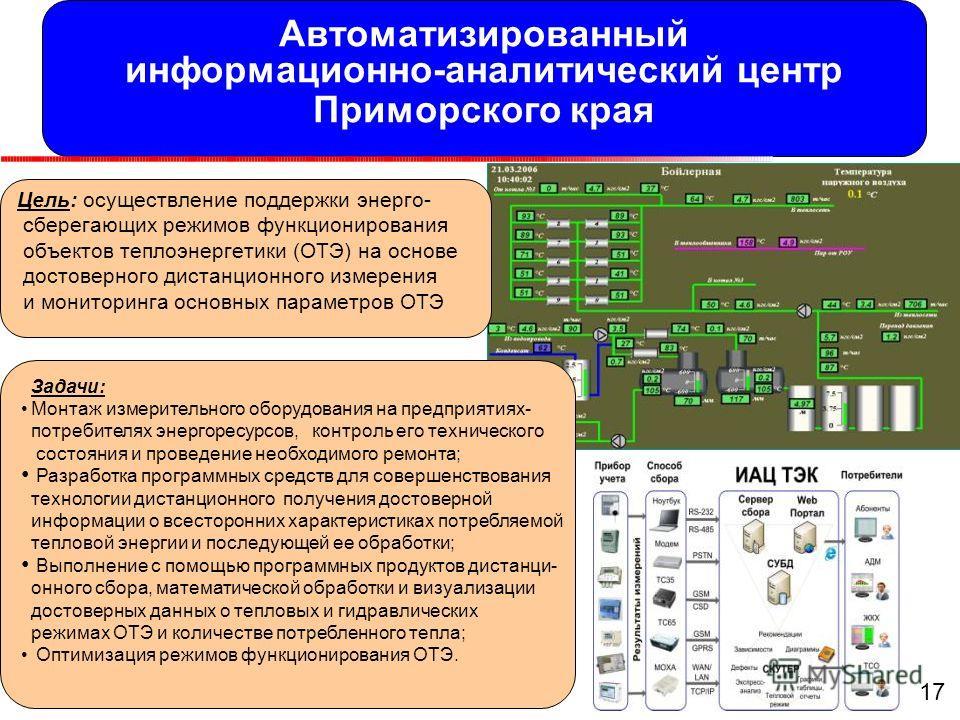 Автоматизированный информационно-аналитический центр Приморского края Цель: осуществление поддержки энерго- сберегающих режимов функционирования объектов теплоэнергетики (ОТЭ) на основе достоверного дистанционного измерения и мониторинга основных пар