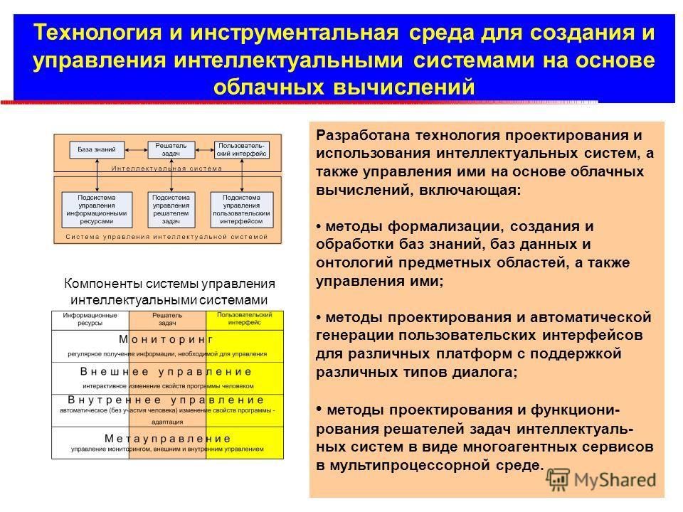 Технология и инструментальная среда для создания и управления интеллектуальными системами на основе облачных вычислений Компоненты системы управления интеллектуальными системами Разработана технология проектирования и использования интеллектуальных с