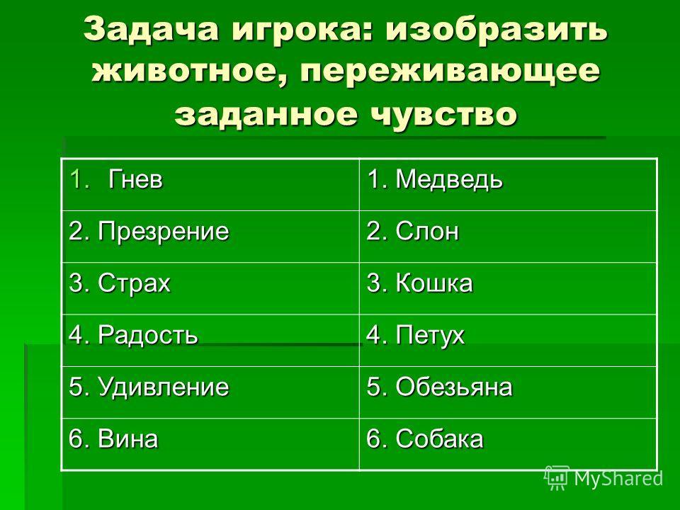 Задача игрока: изобразить животное, переживающее заданное чувство 1.Гнев 1. Медведь 2. Презрение 2. Слон 3. Страх 3. Кошка 4. Радость 4. Петух 5. Удивление 5. Обезьяна 6. Вина 6. Собака
