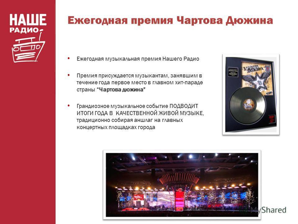 Ежегодная музыкальная премия Нашего Радио Премия присуждается музыкантам, занявшим в течение года первое место в главном хит-параде страны Чартова дюжина Грандиозное музыкальное событие ПОДВОДИТ ИТОГИ ГОДА В КАЧЕСТВЕННОЙ ЖИВОЙ МУЗЫКЕ, традиционно соб