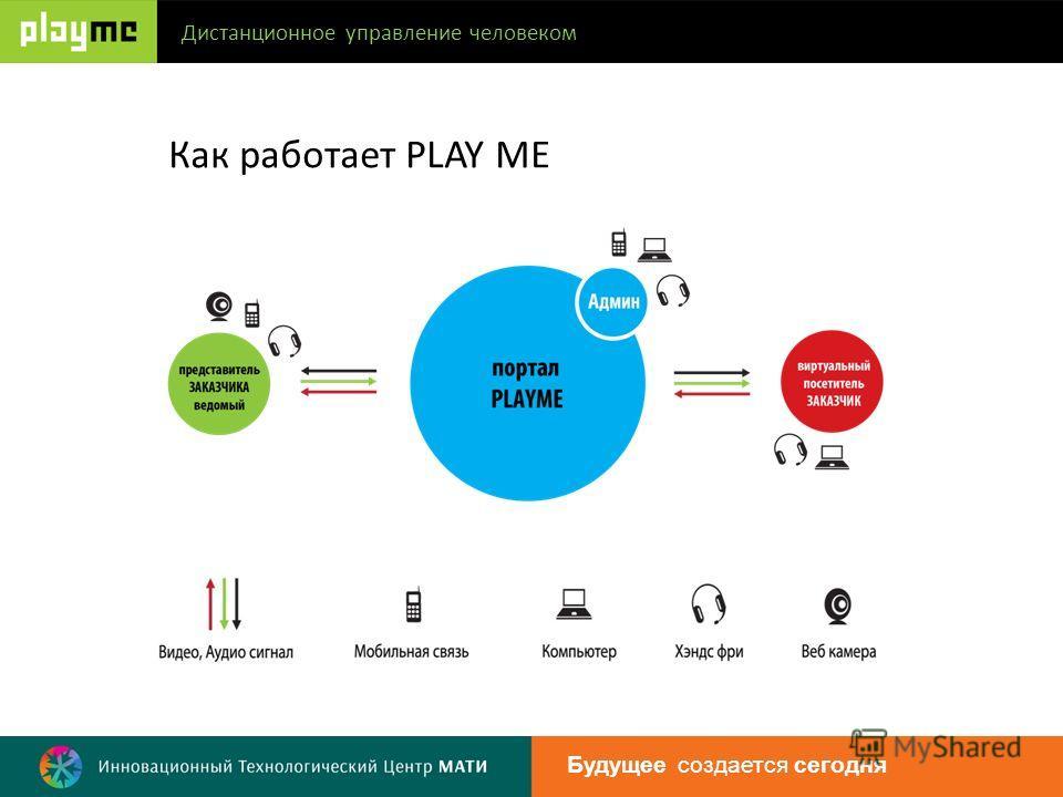 Как работает PLAY ME Дистанционное управление человеком Будущее создается сегодня