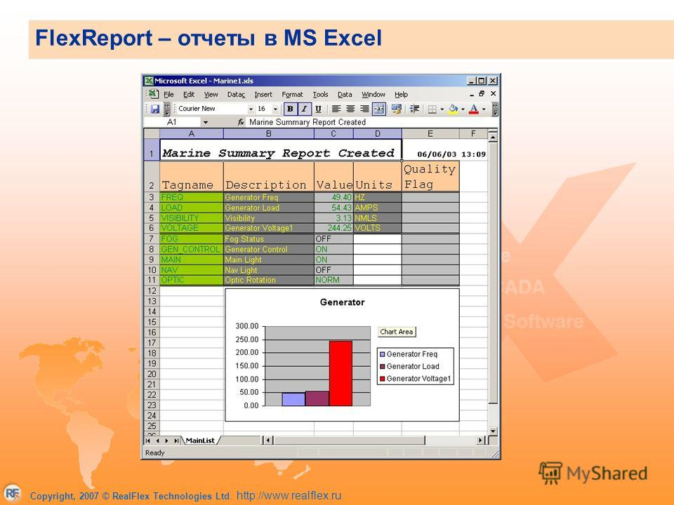 Copyright, 2007 © RealFlex Technologies Ltd. http://www.realflex.ru FlexReport – отчеты в MS Excel