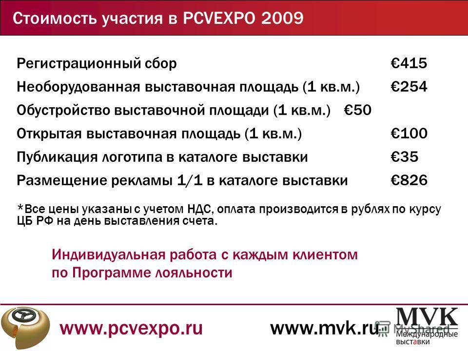 www.pcvexpo.ruwww.mvk.ru Стоимость участия в PCVEXPO 2009 Регистрационный сбор415 Необорудованная выставочная площадь (1 кв.м.)254 Обустройство выставочной площади (1 кв.м.)50 Открытая выставочная площадь (1 кв.м.)100 Публикация логотипа в каталоге в