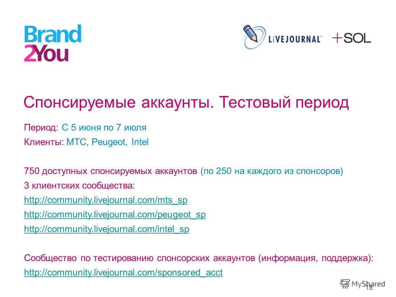 Спонсируемые аккаунты. Тестовый период Период: С 5 июня по 7 июля Клиенты: MTC, Peugeot, Intel 750 доступных спонсируемых аккаунтов (по 250 на каждого из спонсоров) 3 клиентских сообщества: http://сommunity.livejournal.com/mts_sp http://сommunity.liv