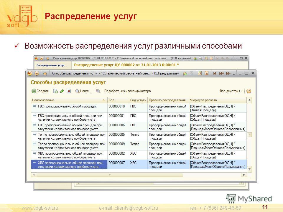 Распределение услуг Возможность распределения услуг различными способами 11 www.vdgb-soft.ru e-mail: clients@vdgb-soft.ru тел. + 7 (836) 249-46-89