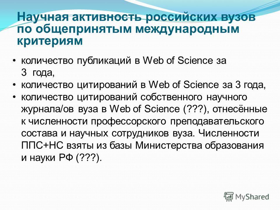 Научная активность российских вузов по общепринятым международным критериям количество публикаций в Web of Science за 3 года, количество цитирований в Web of Science за 3 года, количество цитирований собственного научного журнала/ов вуза в Web of Sci